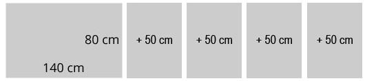 140x80cm